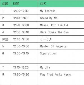 横浜音楽教室 発表会 タイムスケジュール1